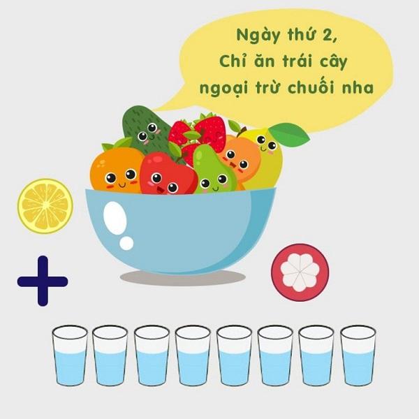 Chỉ sử dụng trái cây và loại trừ chuối