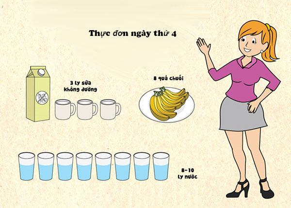 Uống sữa và ăn chuối cho ngày thứ 4