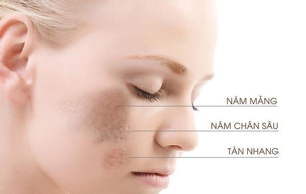 Các tia UV gây hại cho làn da