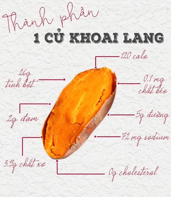 an-khoai-lang-co-giam-can-khong-8-1.png
